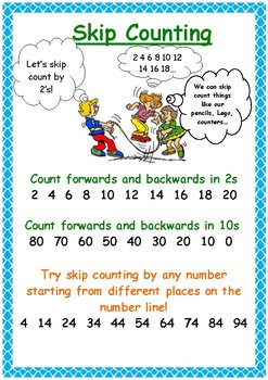 Mental Maths Strategy Posters