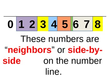 "Mental Math Strategies for Learning ""Neighbor Facts"" (Double +1)"