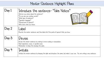Mentor Sentence Highlight Bundle