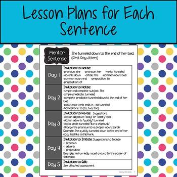 Mentor Sentences Back to School Mini Pack {Sentences with Lesson Plans}