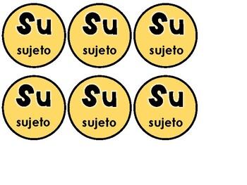Mentor Sentences Labels in Spanish