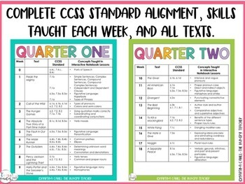 Mentor Sentences for Middle School 6th, 7th, and 8th CSS Aligned {BUNDLE}