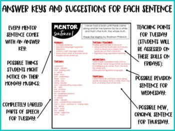 Mentor Sentences for Middle School Grammar 6th, 7th, 8th CCSS Aligned {Qtr. 3}