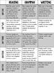 Mentor Text Integration Outline {grades 1-2}