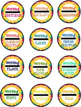 Mentor Text Organization {Writing Edition}