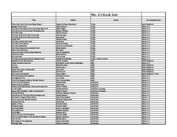 Mentor Texts List for Teachers