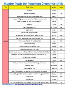 Mentor Texts for Teaching Grammar Skills