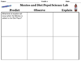 Mentos and Diet Pepsi Science Lab