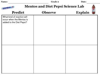 Mentos and Diet Pepsi Science Lab