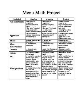 Menu Math Project Rubric