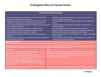 Kindergarten Menu of Literacy Centers-Common Core Aligned