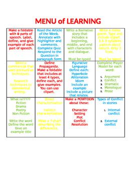 Menu of Learning