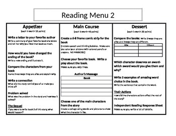 Menus (1 and 2) Appetizer, Main Course, and Dessert
