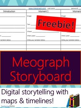 Meograph Storyboard for European Explorer Project Presenta