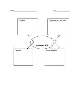 Mercantilism Frayer Model Worksheet