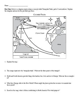 Mercantilism Homework - Flipped Lesson