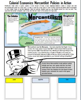 Mercantilism Lesson