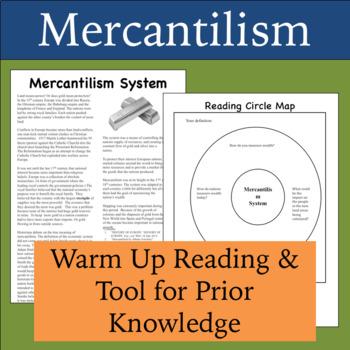 Mercantilism- Full Day Lesson
