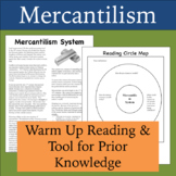 Mercantilism- Full Day Lesson