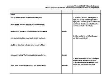 Merchant of Venice Close Reading Handout (Act 1, Scene 2)