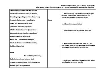 Merchant of Venice Close Reading Handout (Act 2, Scene 1)