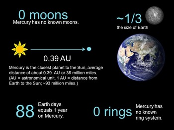 Mercury: A Planet of Extremes (Premium Version)