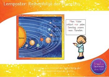 Merksatz: Unser Sonnensystem