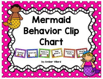 Behavior Clip Chart {Mermaid}
