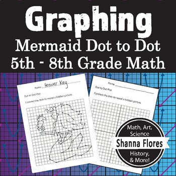 Mermaid Dot to Dot, Connect the Dots, Graphing Ordered Pairs, Fun Math