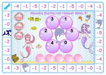Mermaid Subtraction Number Bonds to 10