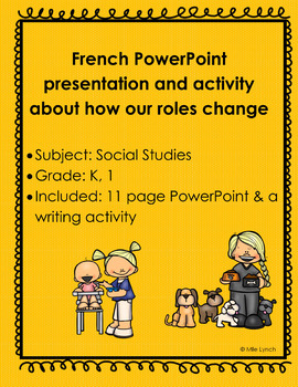 Mes rôles peuvent changer PowerPoint and Activity FRENCH
