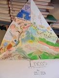 Meso-America & Explorers, Tri-Fold, Ven Diagram, Mosaic, Natives