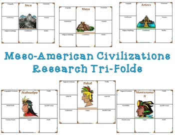 Meso-Americans Research Tri-Folds and Graphic Organizers Aztec, Maya, Inca