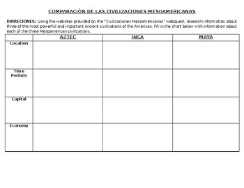 Mesoamerica Webquest (Aztecs, Incas, Mayas)