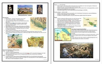 Mesopotamia: Sumer Cradle of Civilization