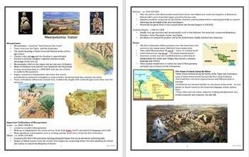 Mesopotamia: Sumer Cradle of Civilization