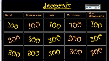 Mesopotamia, Ancient Egypt and Ancient India Jeopardy Review