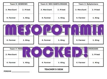 Mesopotamia: Classroom Management Ideas & Money for Cooperative Groups