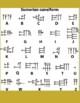 Mesopotamia Clay Cuneiform Activity
