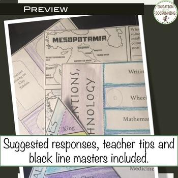 Mesopotamia Digital Interactive Notebook Graphic Organizers for Google Drive