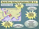 Mesopotamia Unit & Resource Bundle PowerPoint