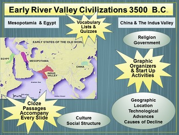 Mesopotamia & Early River Valley Civilizations