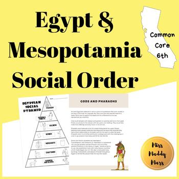 Mesopotamia + Egyptian Religion and Social Classes- CCSS aligned