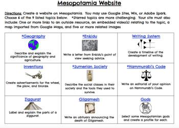 Digital Mesopotamia Magazine