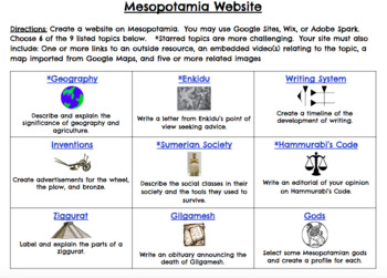 Mesopotamia Choice Board Website Assessment