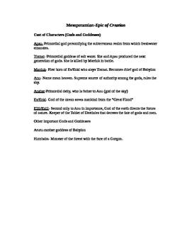 Mesopotamia Gods of creation list