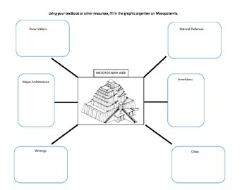 Mesopotamia Graphic Organizer Chart with KEY