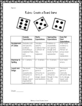 Mesopotamia Group Project: Create a Board Game