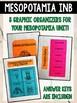 Ancient Mesopotamia Interactive Notebook Graphic Organizers