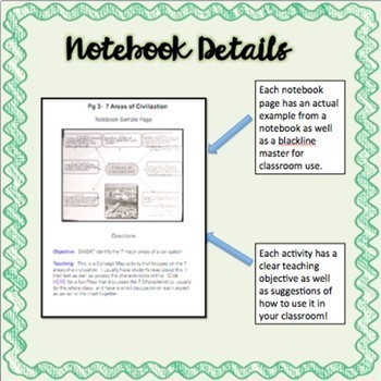 Mesopotamia Interactive Notebook and Resource Bundle